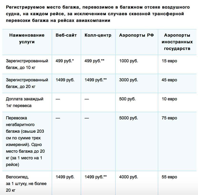 Нормы провоза зарегистрированного багажа